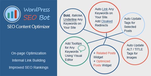 08 WordPress SEO Bot